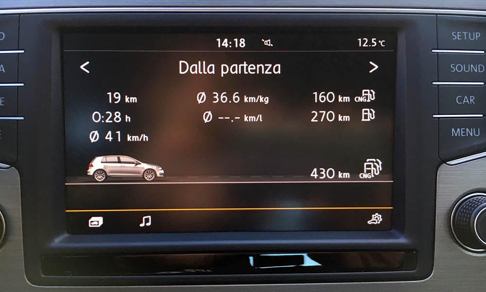 Percorrere quasi 37km per meno di € 1 non è fantascienza con la Golf 7 TGI